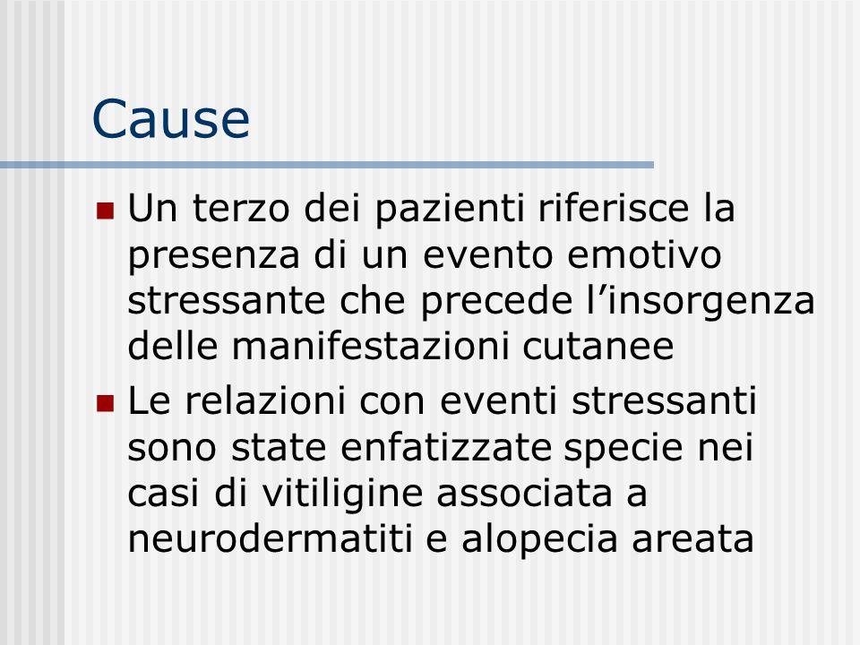 Cause Un terzo dei pazienti riferisce la presenza di un evento emotivo stressante che precede l'insorgenza delle manifestazioni cutanee.