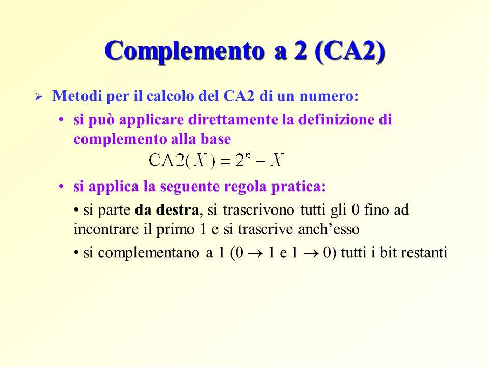 Complemento a 2 (CA2) Metodi per il calcolo del CA2 di un numero: