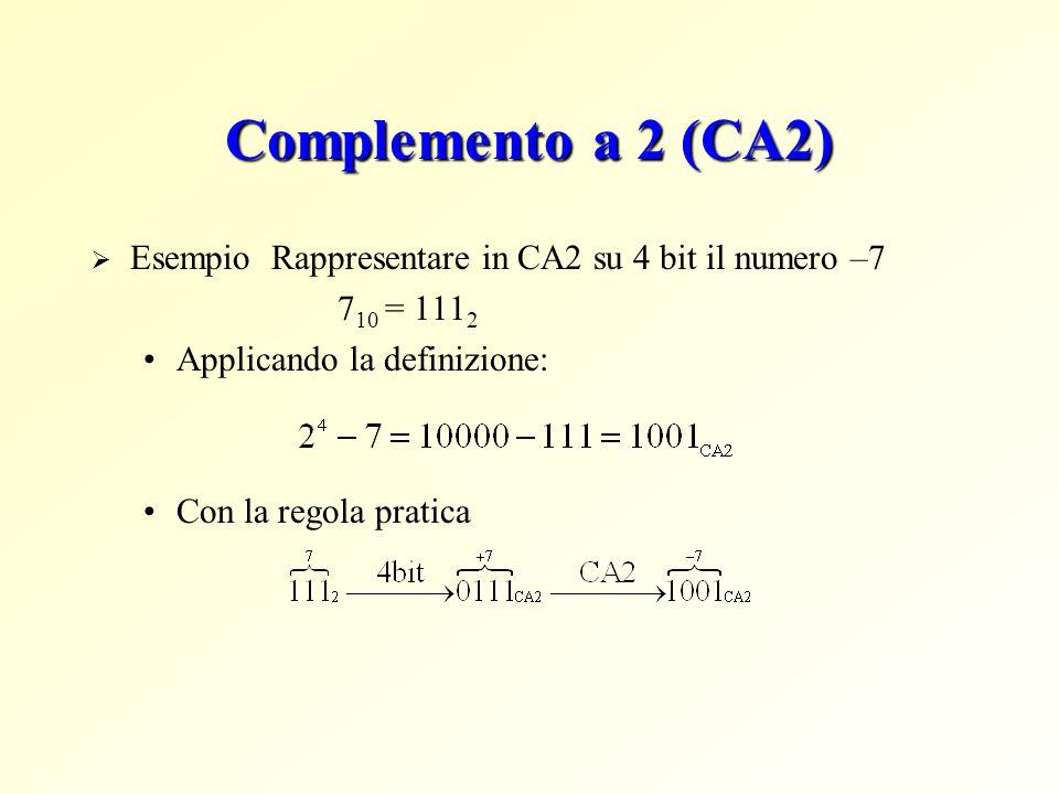 Complemento a 2 (CA2) Esempio Rappresentare in CA2 su 4 bit il numero –7. 710 = 1112. Applicando la definizione:
