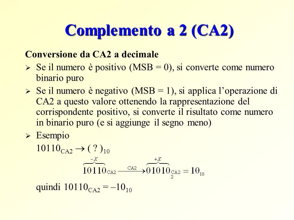 Complemento a 2 (CA2) Conversione da CA2 a decimale