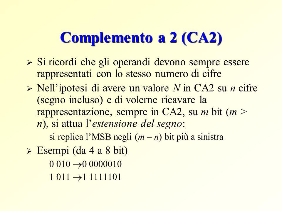 Complemento a 2 (CA2) Si ricordi che gli operandi devono sempre essere rappresentati con lo stesso numero di cifre.
