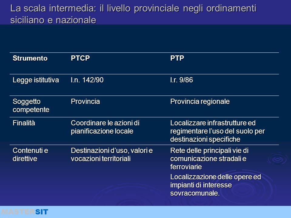 La scala intermedia: il livello provinciale negli ordinamenti siciliano e nazionale