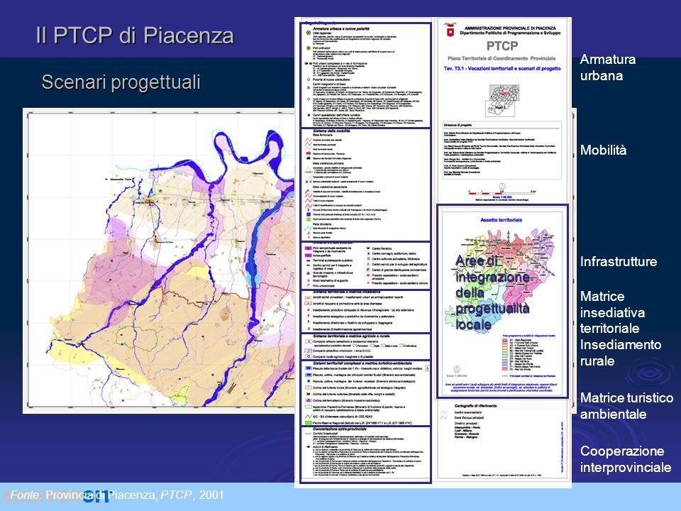 Il PTCP di Piacenza Scenari progettuali Armatura urbana Mobilità