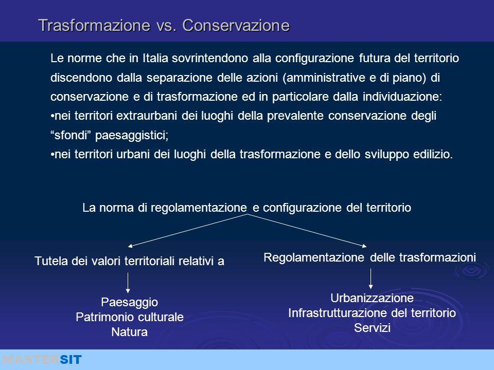 Trasformazione vs. Conservazione
