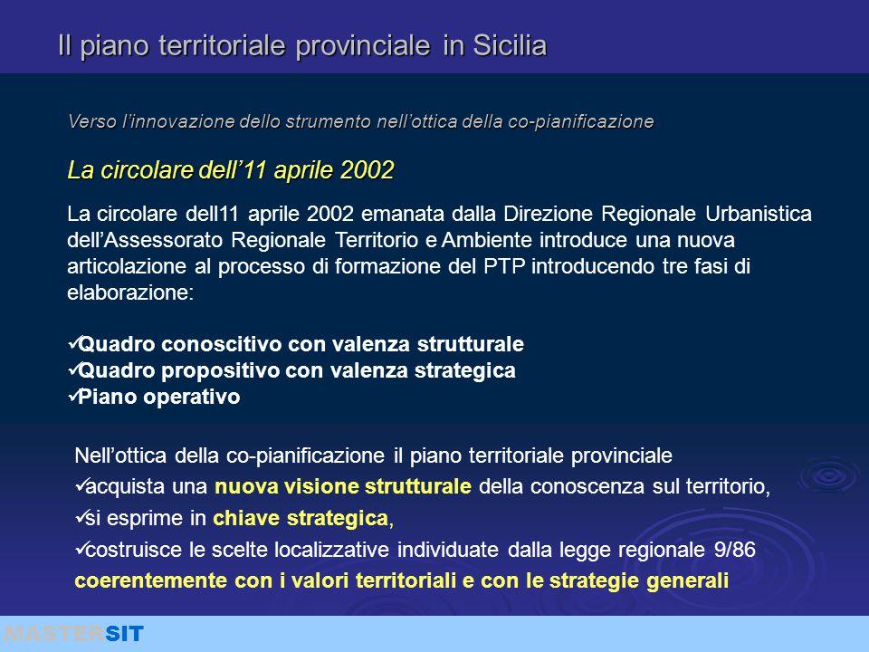 Il piano territoriale provinciale in Sicilia