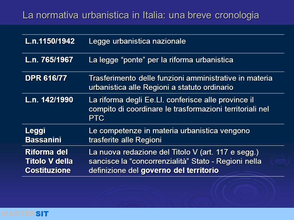La normativa urbanistica in Italia: una breve cronologia