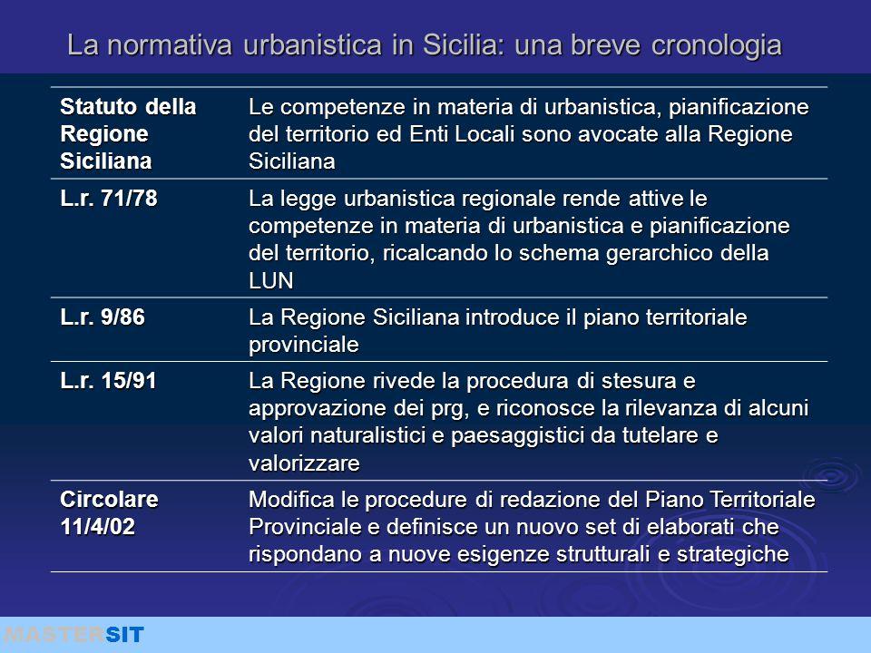 La normativa urbanistica in Sicilia: una breve cronologia