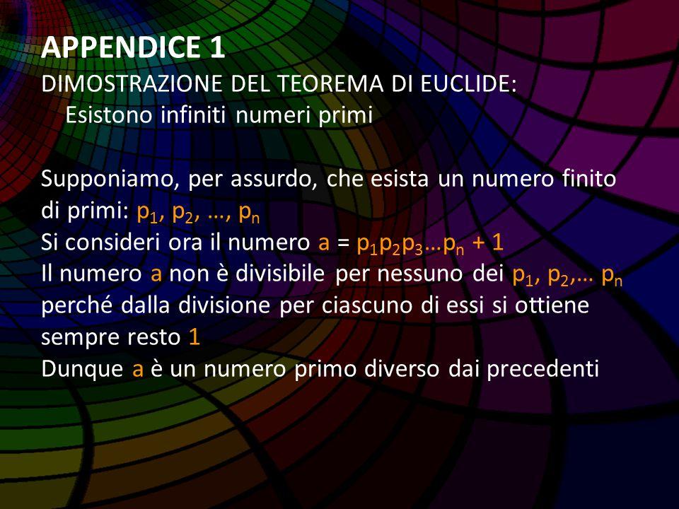 APPENDICE 1 DIMOSTRAZIONE DEL TEOREMA DI EUCLIDE: