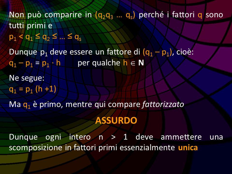 Non può comparire in (q2q3 … qs) perché i fattori q sono tutti primi e