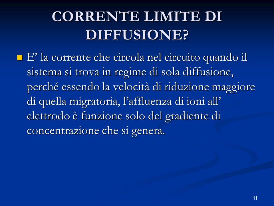 CORRENTE LIMITE DI DIFFUSIONE