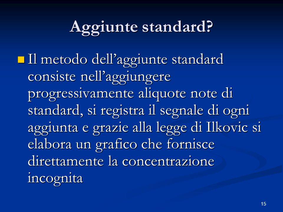 Aggiunte standard