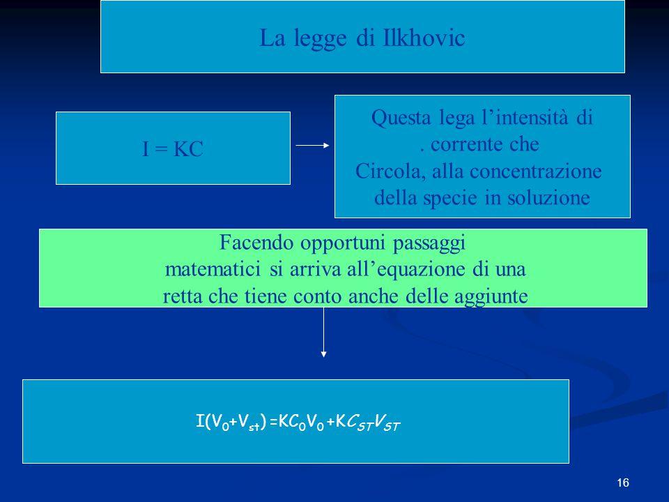 La legge di Ilkhovic Questa lega l'intensità di . corrente che I = KC