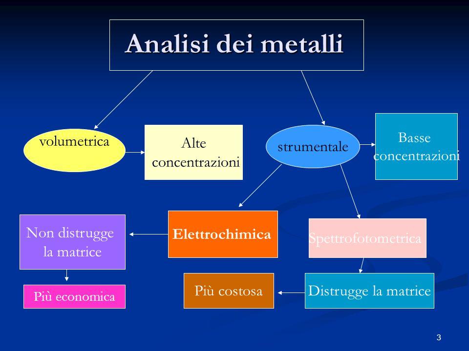 Analisi dei metalli Alte concentrazioni strumentale volumetrica