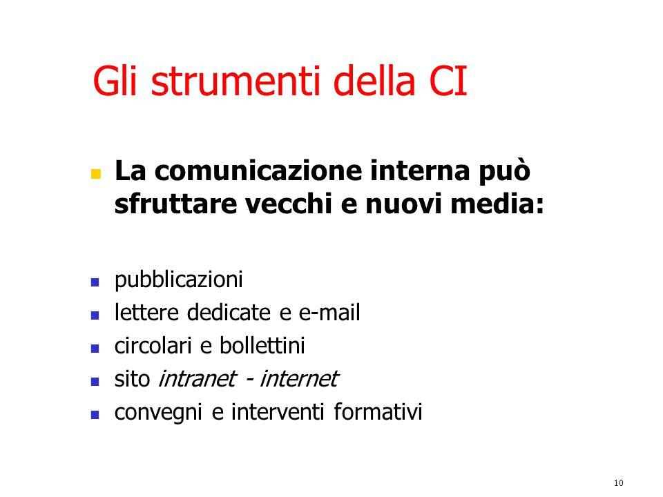 Gli strumenti della CI La comunicazione interna può sfruttare vecchi e nuovi media: pubblicazioni.