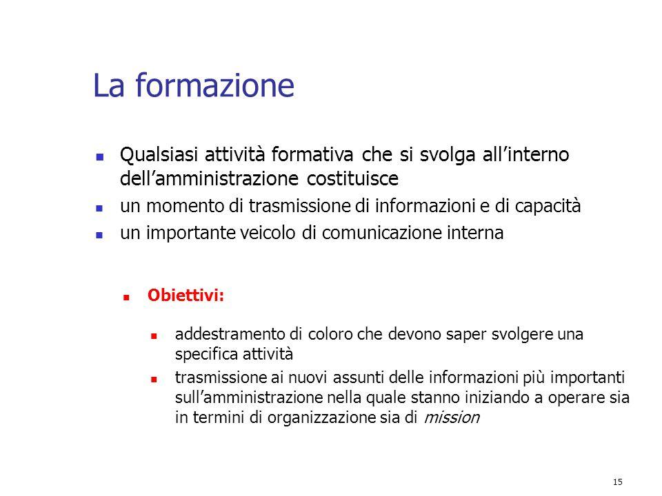 La formazione Qualsiasi attività formativa che si svolga all'interno dell'amministrazione costituisce.