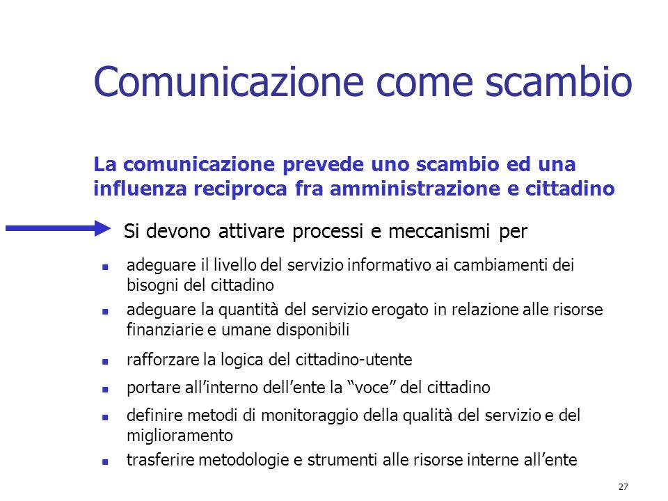 Comunicazione come scambio