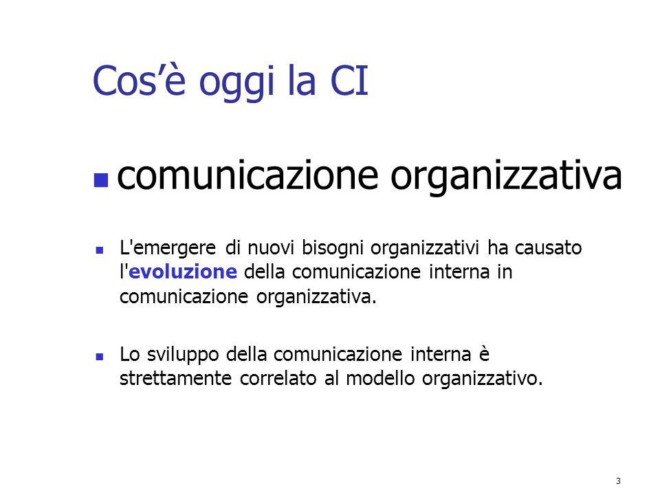 comunicazione organizzativa
