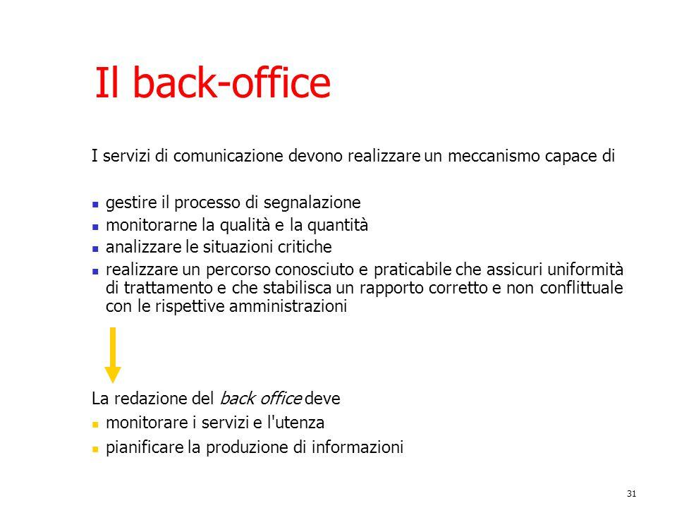 Il back-office I servizi di comunicazione devono realizzare un meccanismo capace di. gestire il processo di segnalazione.