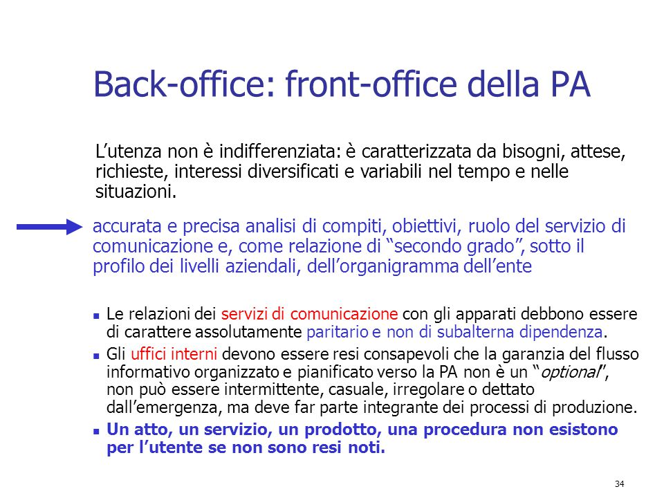 Back-office: front-office della PA