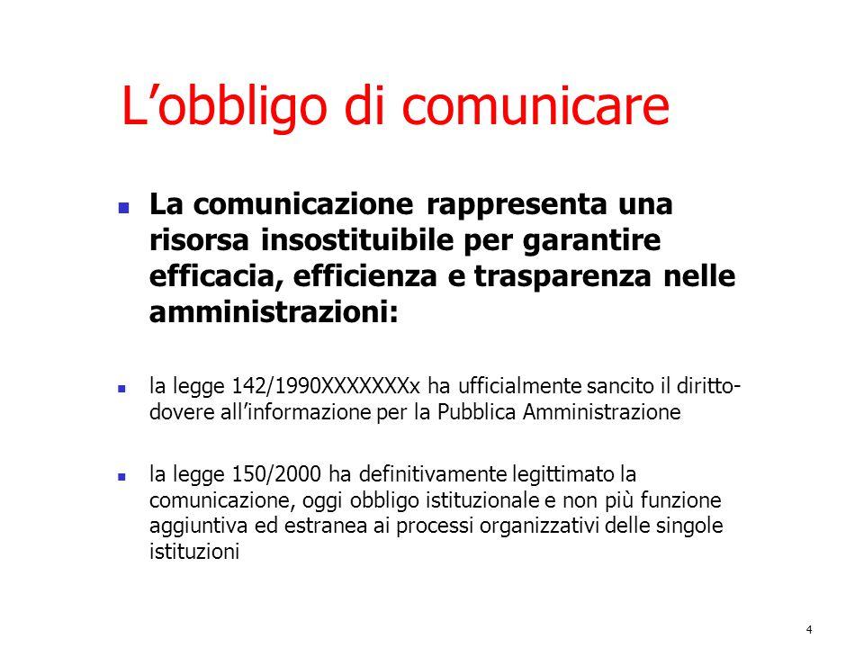 L'obbligo di comunicare