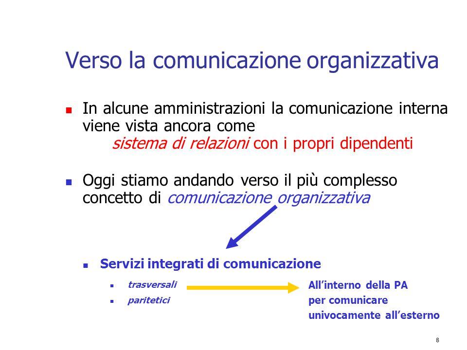 Verso la comunicazione organizzativa