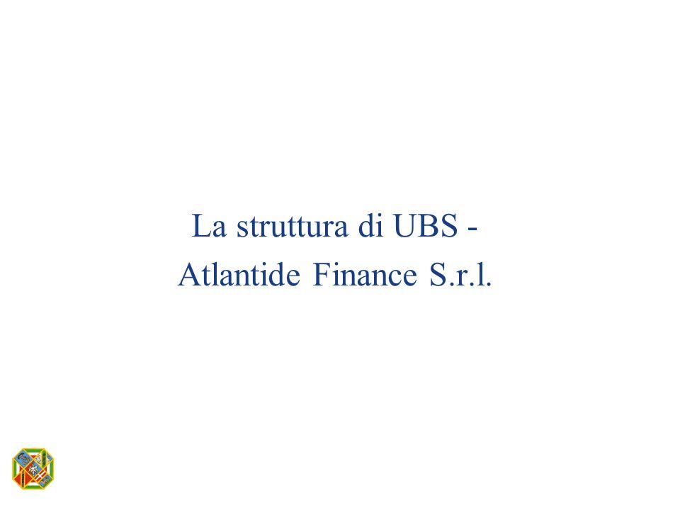 La struttura di UBS - Atlantide Finance S.r.l.