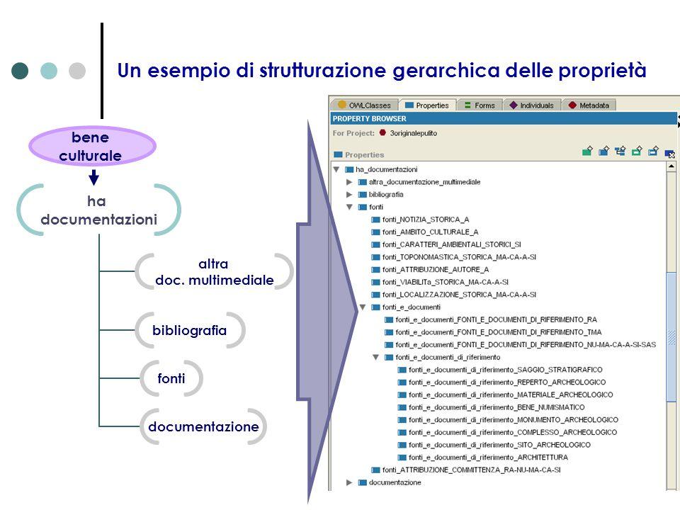Un esempio di strutturazione gerarchica delle proprietà