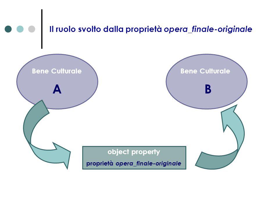 Il ruolo svolto dalla proprietà opera_finale-originale