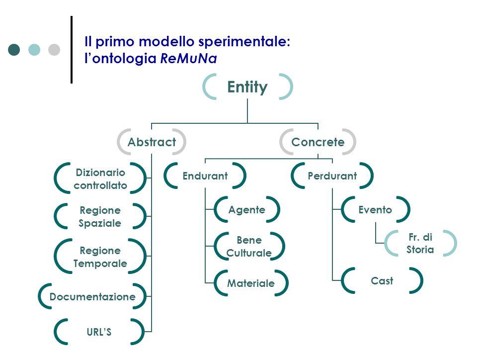 Il primo modello sperimentale: l'ontologia ReMuNa