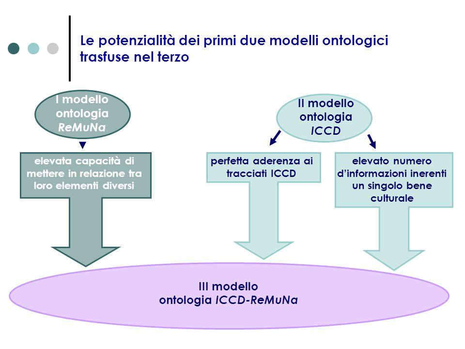 Le potenzialità dei primi due modelli ontologici trasfuse nel terzo