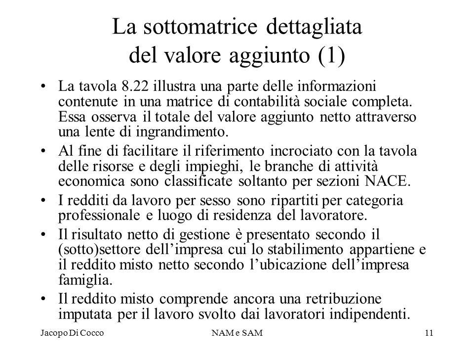 La sottomatrice dettagliata del valore aggiunto (1)