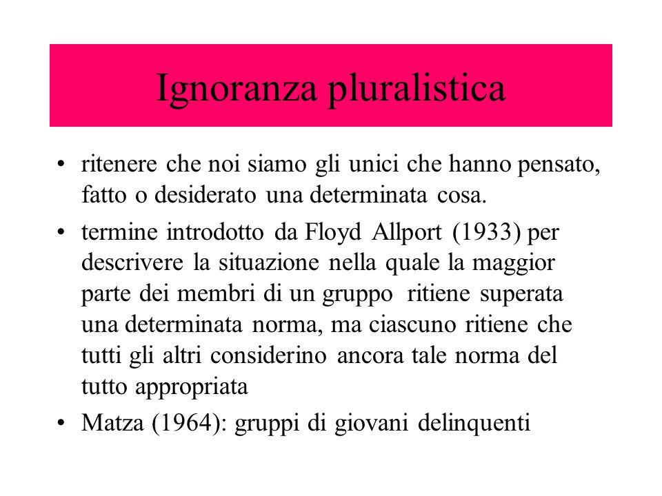 Ignoranza pluralistica