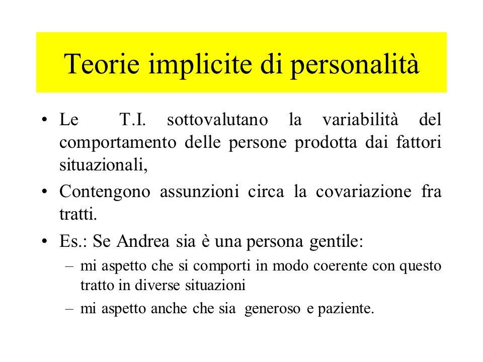 Teorie implicite di personalità