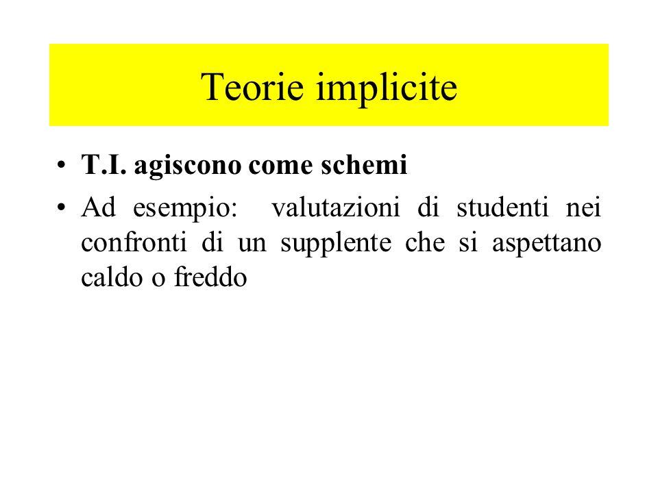 Teorie implicite T.I. agiscono come schemi
