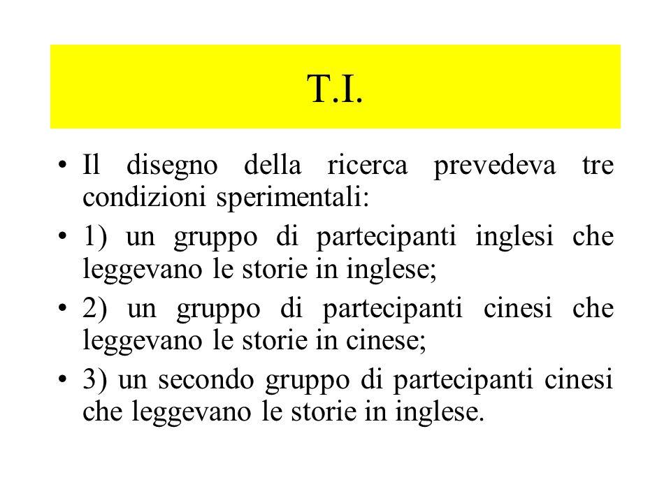 T.I. Il disegno della ricerca prevedeva tre condizioni sperimentali: