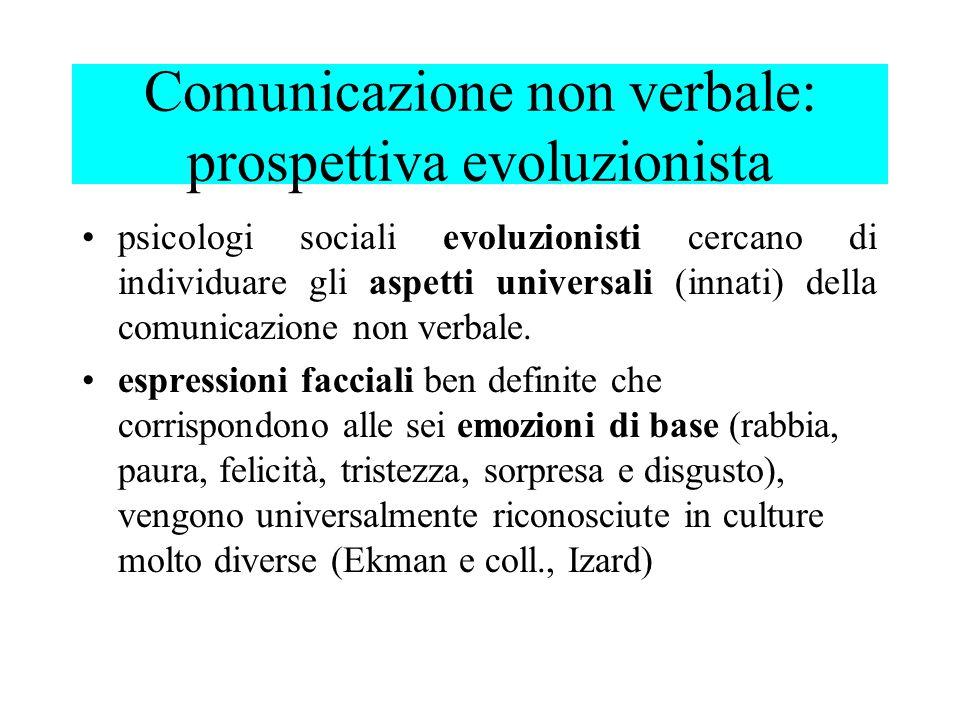 Comunicazione non verbale: prospettiva evoluzionista