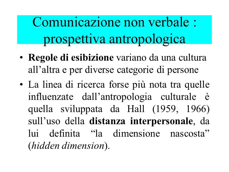 Comunicazione non verbale : prospettiva antropologica