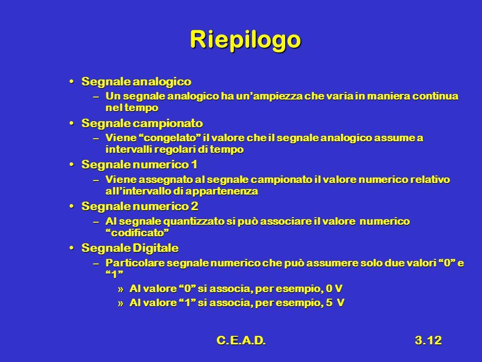 Riepilogo Segnale analogico Segnale campionato Segnale numerico 1