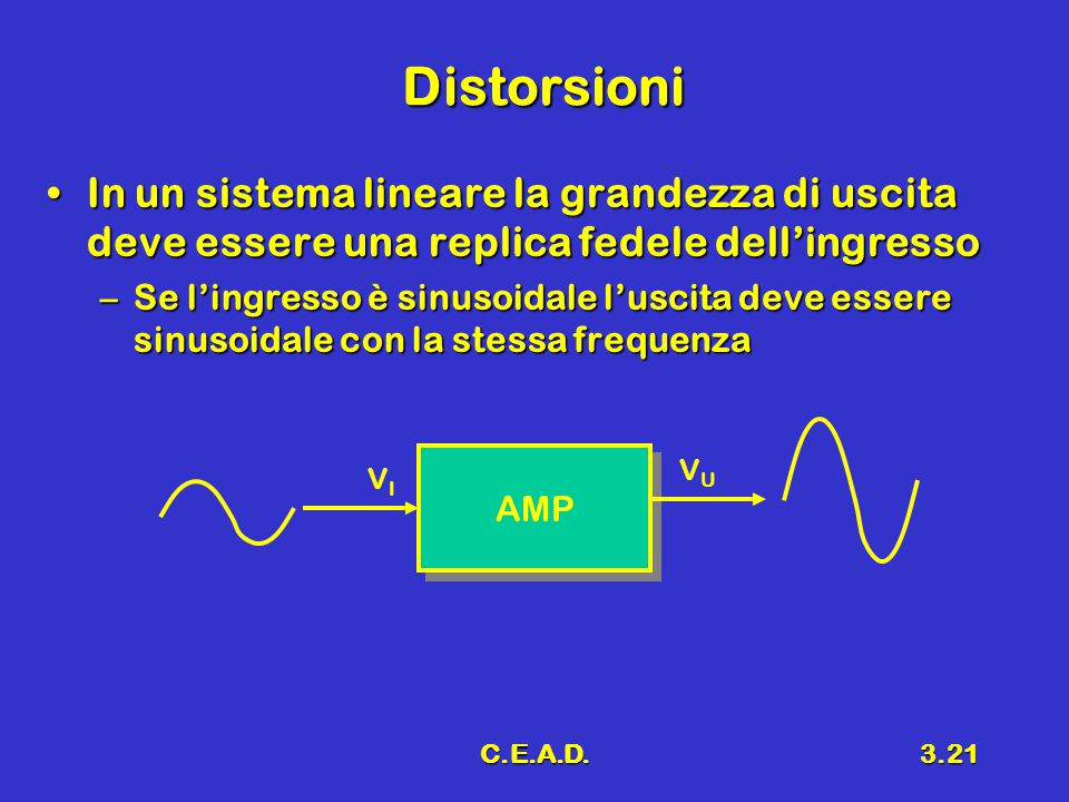 Distorsioni In un sistema lineare la grandezza di uscita deve essere una replica fedele dell'ingresso.