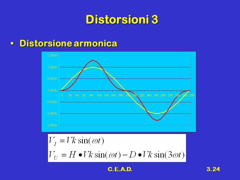 Distorsioni 3 Distorsione armonica C.E.A.D.