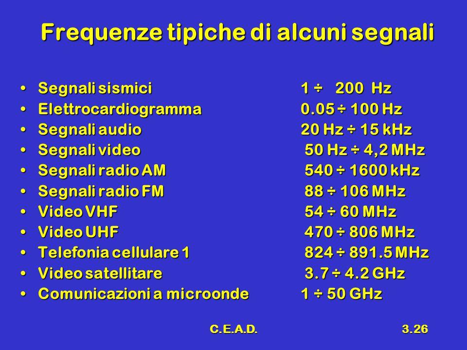 Frequenze tipiche di alcuni segnali