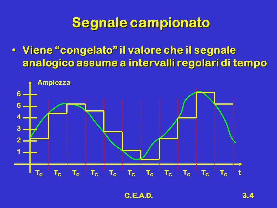 Segnale campionato Viene congelato il valore che il segnale analogico assume a intervalli regolari di tempo.