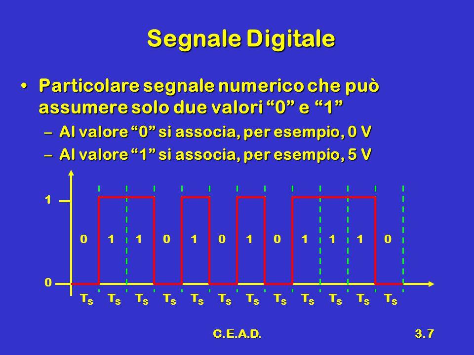 Segnale Digitale Particolare segnale numerico che può assumere solo due valori 0 e 1 Al valore 0 si associa, per esempio, 0 V.
