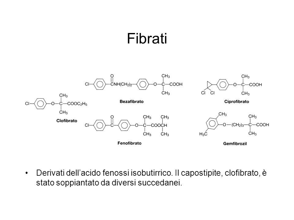 Fibrati Derivati dell'acido fenossi isobutirrico.