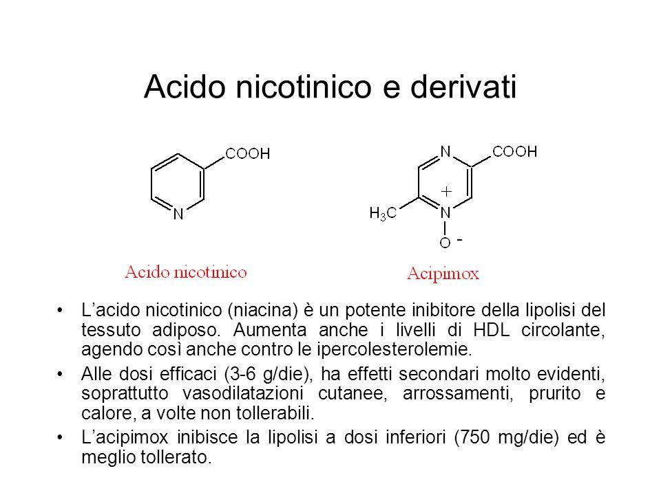 Acido nicotinico e derivati