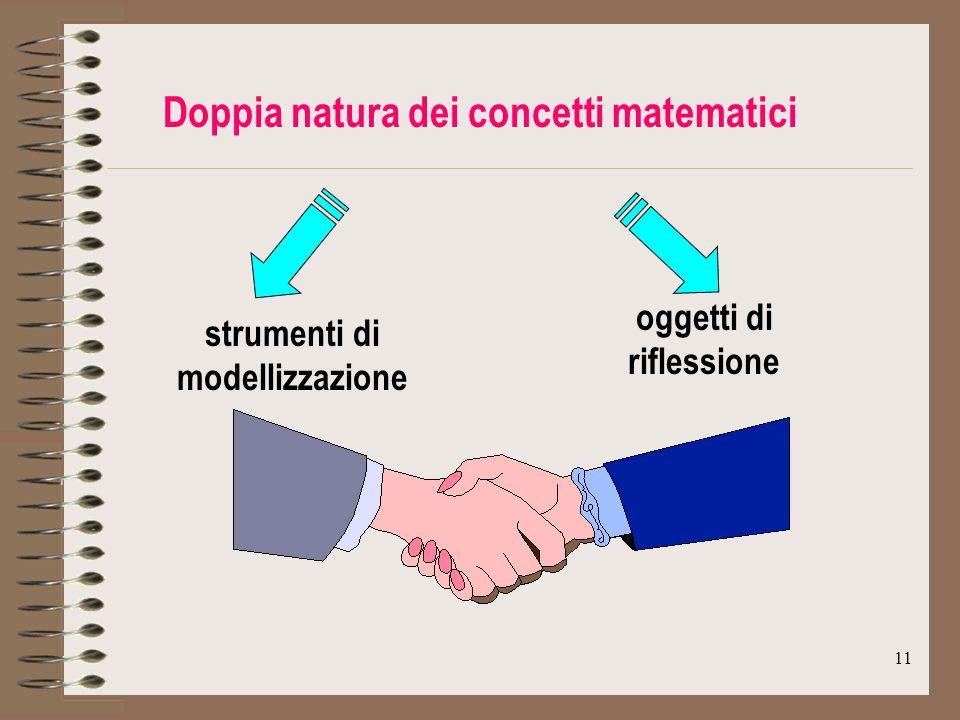 Doppia natura dei concetti matematici strumenti di modellizzazione
