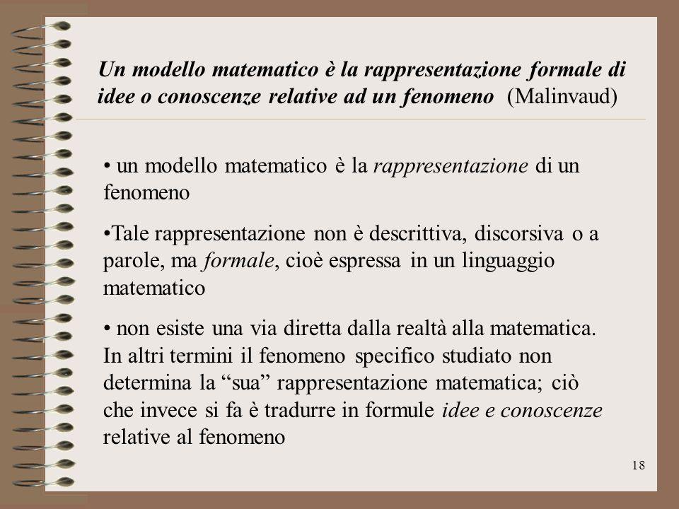 Un modello matematico è la rappresentazione formale di idee o conoscenze relative ad un fenomeno (Malinvaud)