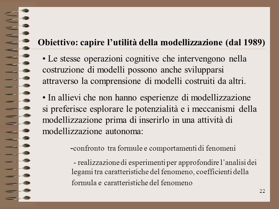 Obiettivo: capire l'utilità della modellizzazione (dal 1989)