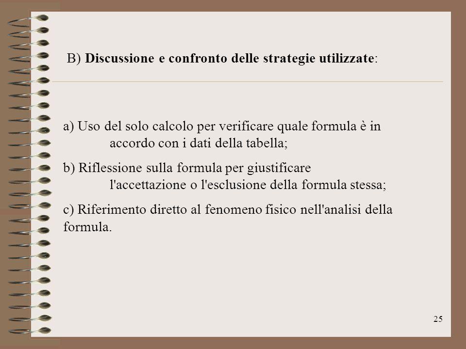 B) Discussione e confronto delle strategie utilizzate: