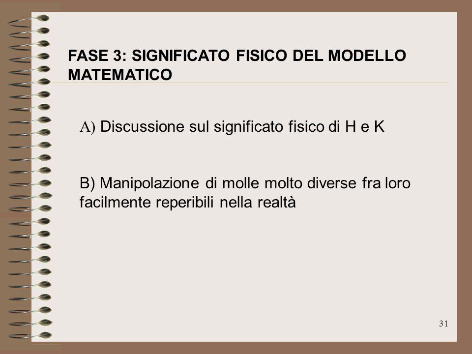 FASE 3: SIGNIFICATO FISICO DEL MODELLO MATEMATICO